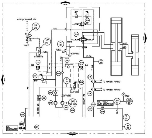 Process Scheme PFD P amp ID UEFD amp Plot Plan Equipment